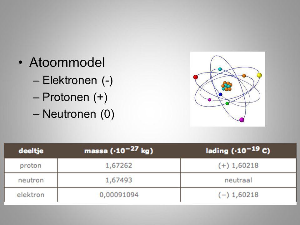 Atoommodel –Elektronen (-) –Protonen (+) –Neutronen (0)