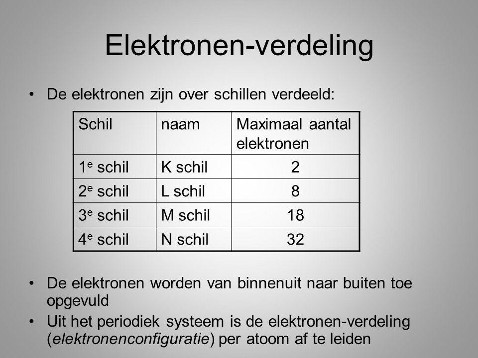 Elektronen-verdeling De elektronen zijn over schillen verdeeld: De elektronen worden van binnenuit naar buiten toe opgevuld Uit het periodiek systeem is de elektronen-verdeling (elektronenconfiguratie) per atoom af te leiden SchilnaamMaximaal aantal elektronen 1 e schilK schil2 2 e schilL schil8 3 e schilM schil18 4 e schilN schil32