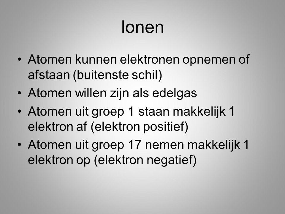 Ionen Atomen kunnen elektronen opnemen of afstaan (buitenste schil) Atomen willen zijn als edelgas Atomen uit groep 1 staan makkelijk 1 elektron af (elektron positief) Atomen uit groep 17 nemen makkelijk 1 elektron op (elektron negatief)