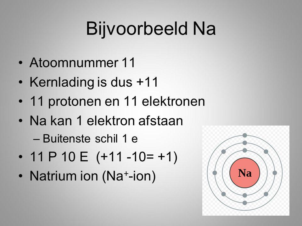 Bijvoorbeeld Na Atoomnummer 11 Kernlading is dus +11 11 protonen en 11 elektronen Na kan 1 elektron afstaan –Buitenste schil 1 e 11 P 10 E (+11 -10= +1) Natrium ion (Na + -ion)