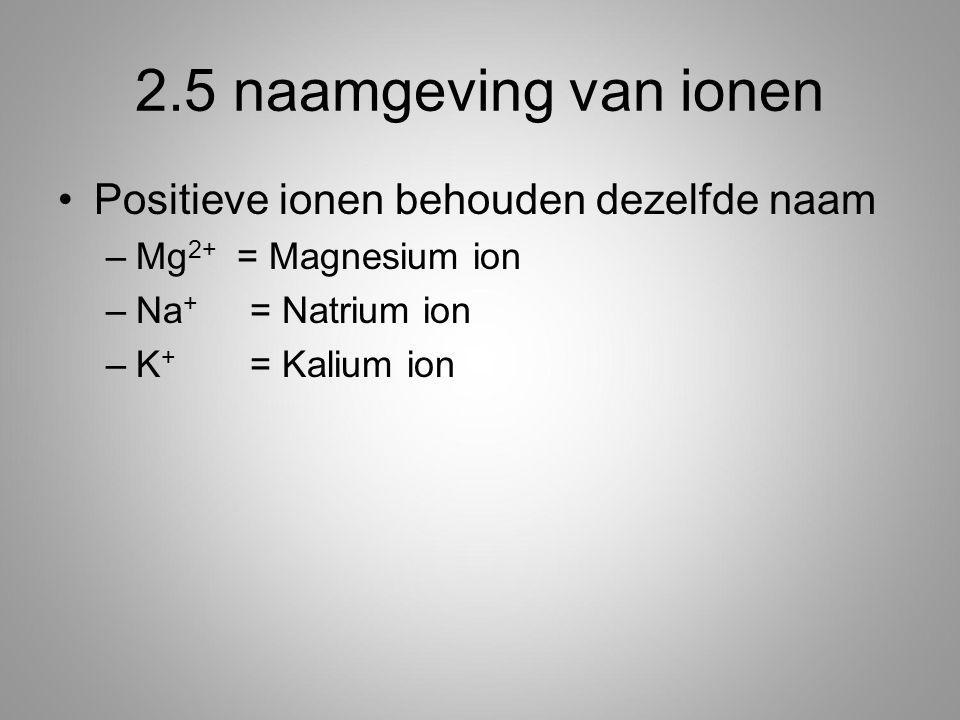 2.5 naamgeving van ionen Positieve ionen behouden dezelfde naam –Mg 2+ = Magnesium ion –Na + = Natrium ion –K + = Kalium ion