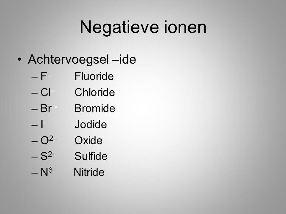 Negatieve ionen Achtervoegsel –ide –F - Fluoride –Cl - Chloride –Br - Bromide –I - Jodide –O 2- Oxide –S 2- Sulfide –N 3- Nitride