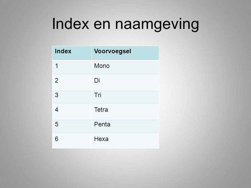 Index en naamgeving IndexVoorvoegsel 1Mono 2Di 3Tri 4Tetra 5Penta 6Hexa
