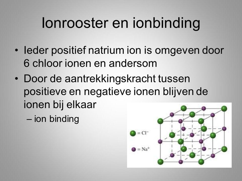Ionrooster en ionbinding Ieder positief natrium ion is omgeven door 6 chloor ionen en andersom Door de aantrekkingskracht tussen positieve en negatieve ionen blijven de ionen bij elkaar –ion binding