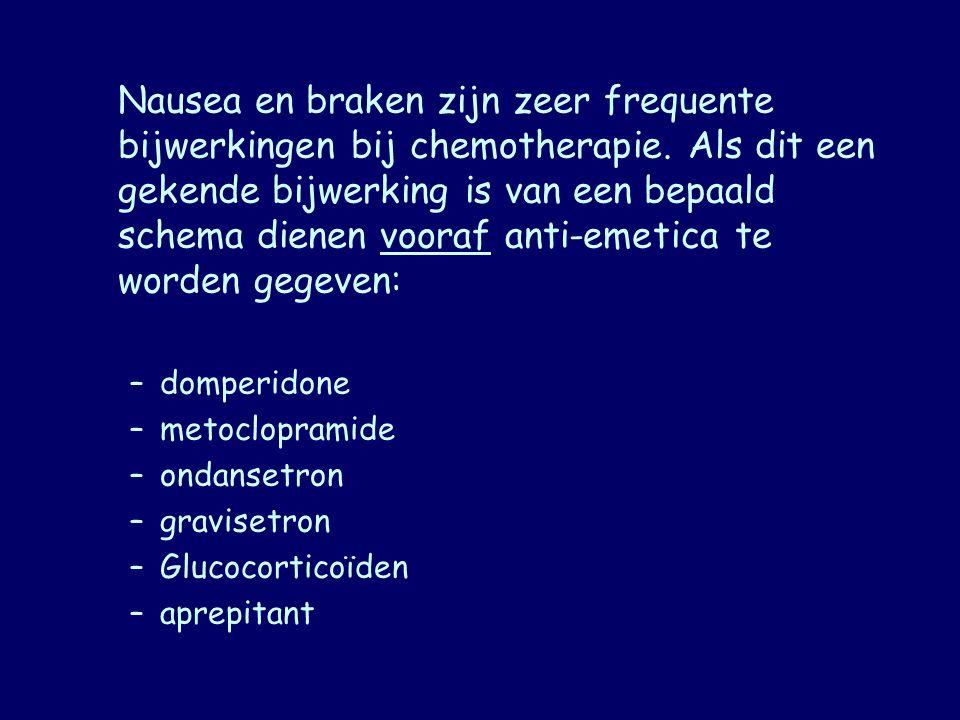 Nausea en braken zijn zeer frequente bijwerkingen bij chemotherapie. Als dit een gekende bijwerking is van een bepaald schema dienen vooraf anti-emeti