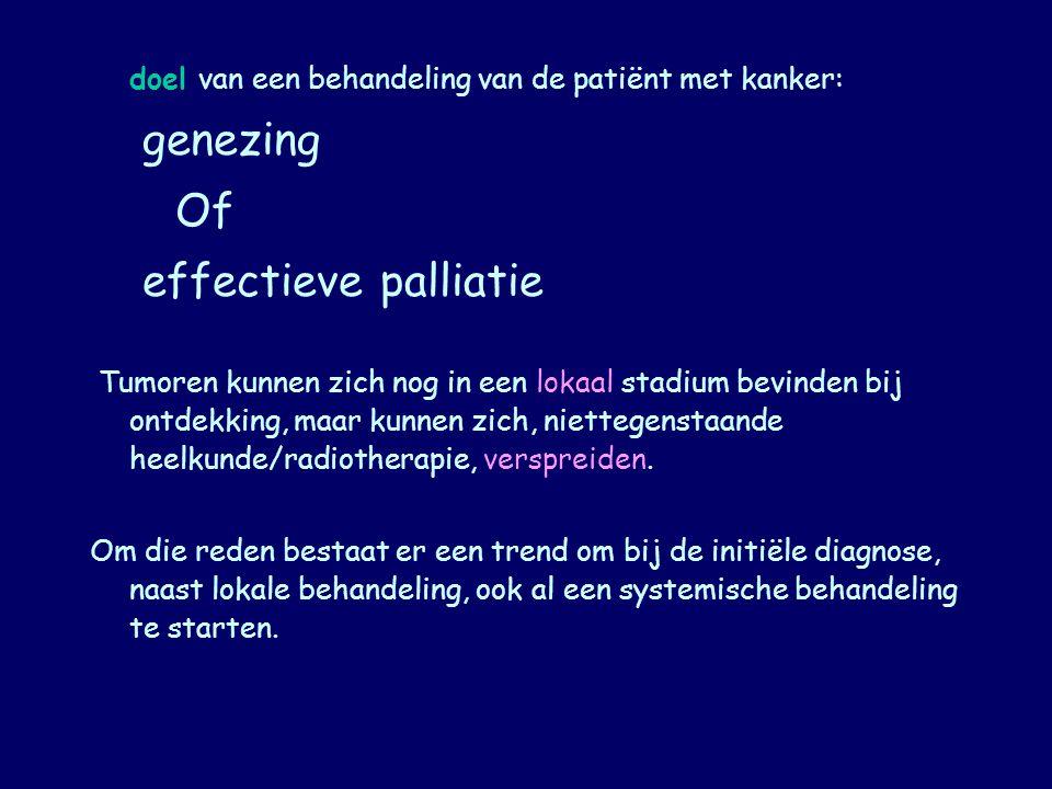 Cytostatica Ideale kankerchemotherapie: Uitroeien van kankercellen zonder beschadiging van gezonde weefsels.