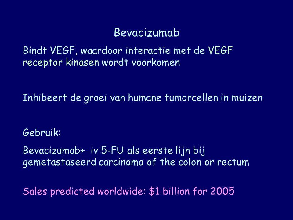 Bevacizumab Bindt VEGF, waardoor interactie met de VEGF receptor kinasen wordt voorkomen Inhibeert de groei van humane tumorcellen in muizen Gebruik:
