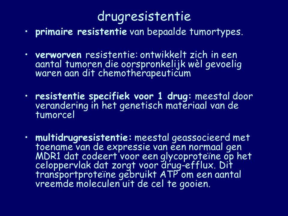drugresistentie primaire resistentie van bepaalde tumortypes. verworven resistentie: ontwikkelt zich in een aantal tumoren die oorspronkelijk wèl gevo