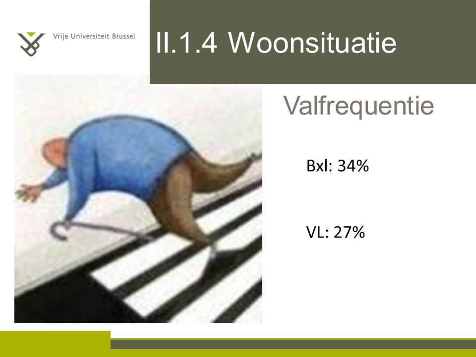 Bxl: 34% VL: 27% Valfrequentie II.1.4 Woonsituatie