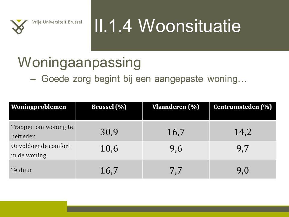 Woningaanpassing –Goede zorg begint bij een aangepaste woning… WoningproblemenBrussel (%)Vlaanderen (%)Centrumsteden (%) Trappen om woning te betreden