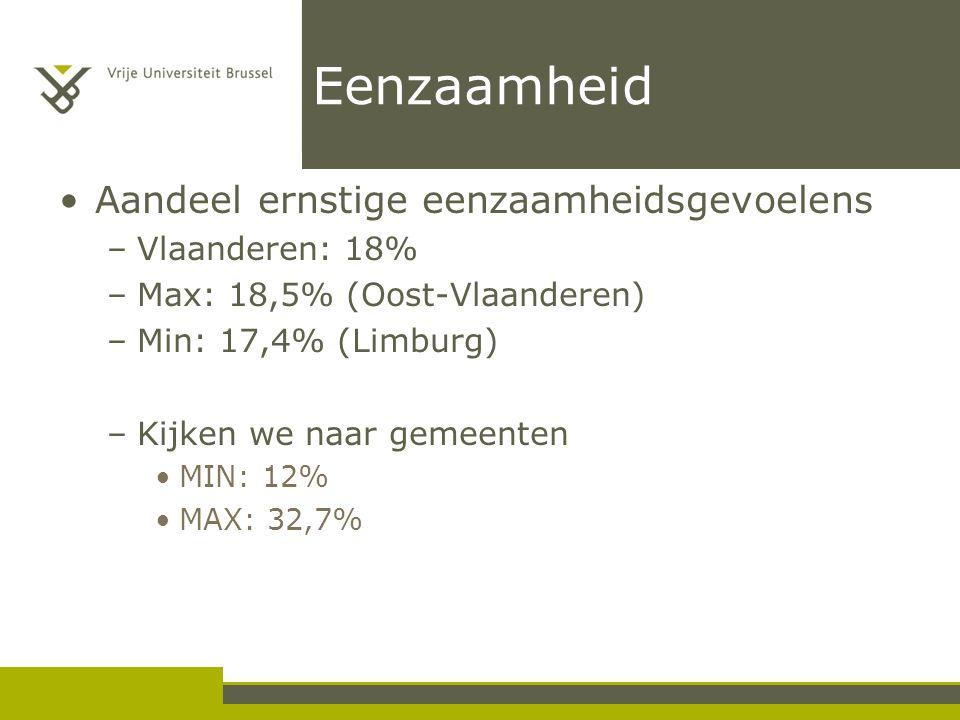 Eenzaamheid Aandeel ernstige eenzaamheidsgevoelens –Vlaanderen: 18% –Max: 18,5% (Oost-Vlaanderen) –Min: 17,4% (Limburg) –Kijken we naar gemeenten MIN:
