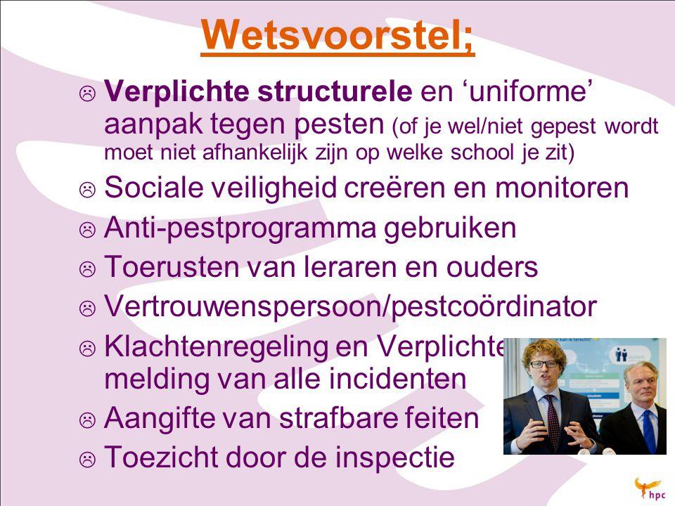 Wetsvoorstel;   Verplichte structurele en 'uniforme' aanpak tegen pesten (of je wel/niet gepest wordt moet niet afhankelijk zijn op welke school je