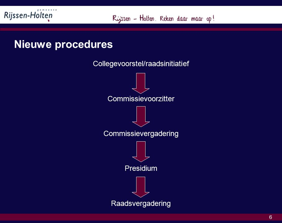 6 Nieuwe procedures Collegevoorstel/raadsinitiatief Commissievoorzitter Commissievergadering Presidium Raadsvergadering