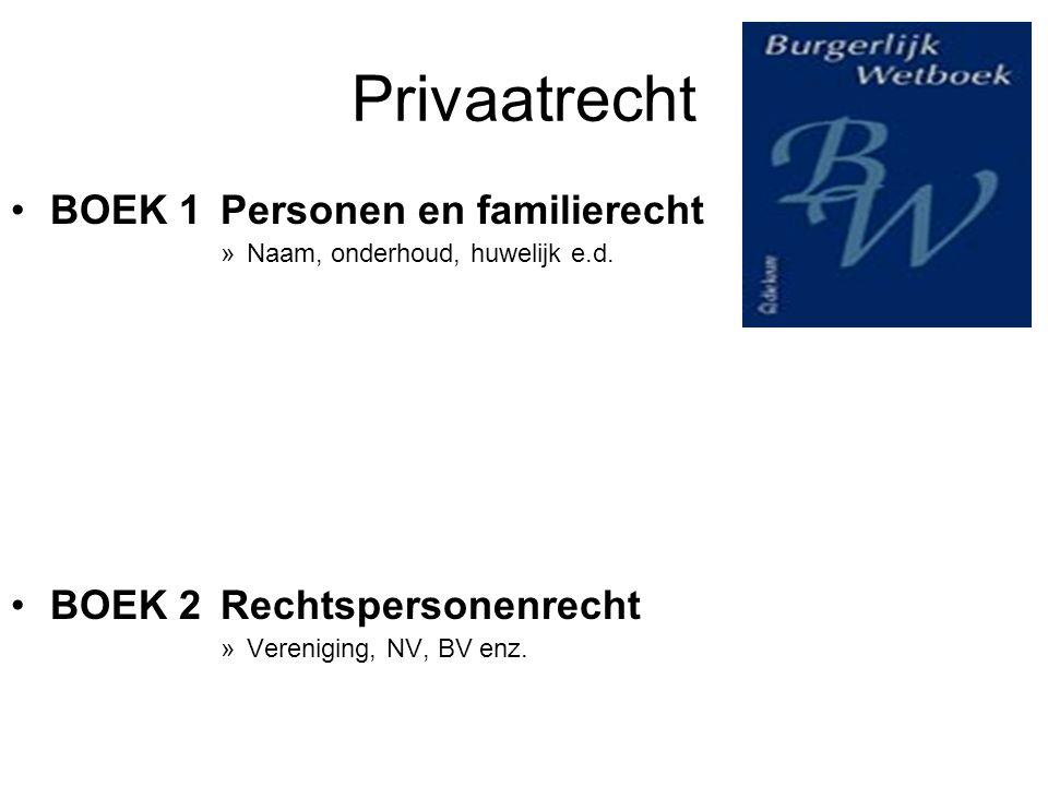Privaatrecht BOEK 1Personen en familierecht »Naam, onderhoud, huwelijk e.d.