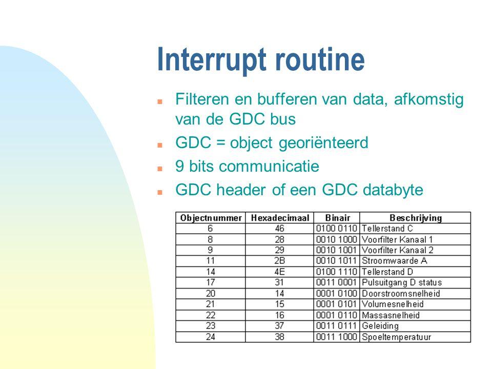 Interrupt routine n Filteren en bufferen van data, afkomstig van de GDC bus n GDC = object georiënteerd n 9 bits communicatie n GDC header of een GDC databyte