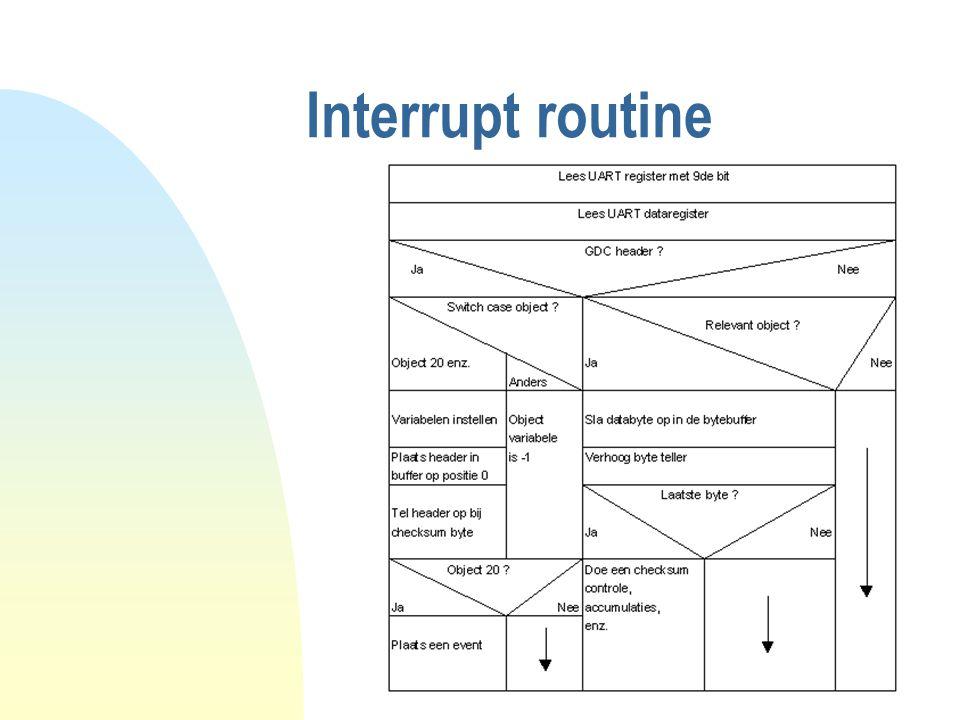 Interrupt routine