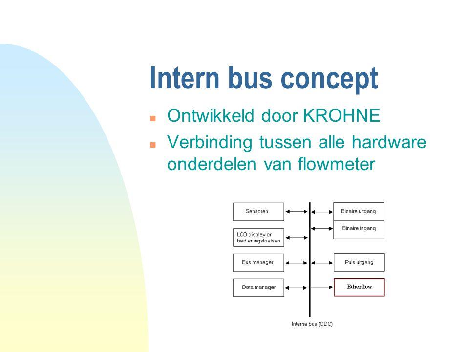 Intern bus concept n Ontwikkeld door KROHNE n Verbinding tussen alle hardware onderdelen van flowmeter