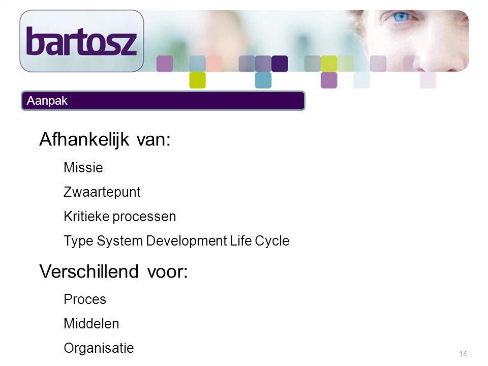 14 Aanpak Afhankelijk van: Missie Zwaartepunt Kritieke processen Type System Development Life Cycle Verschillend voor: Proces Middelen Organisatie