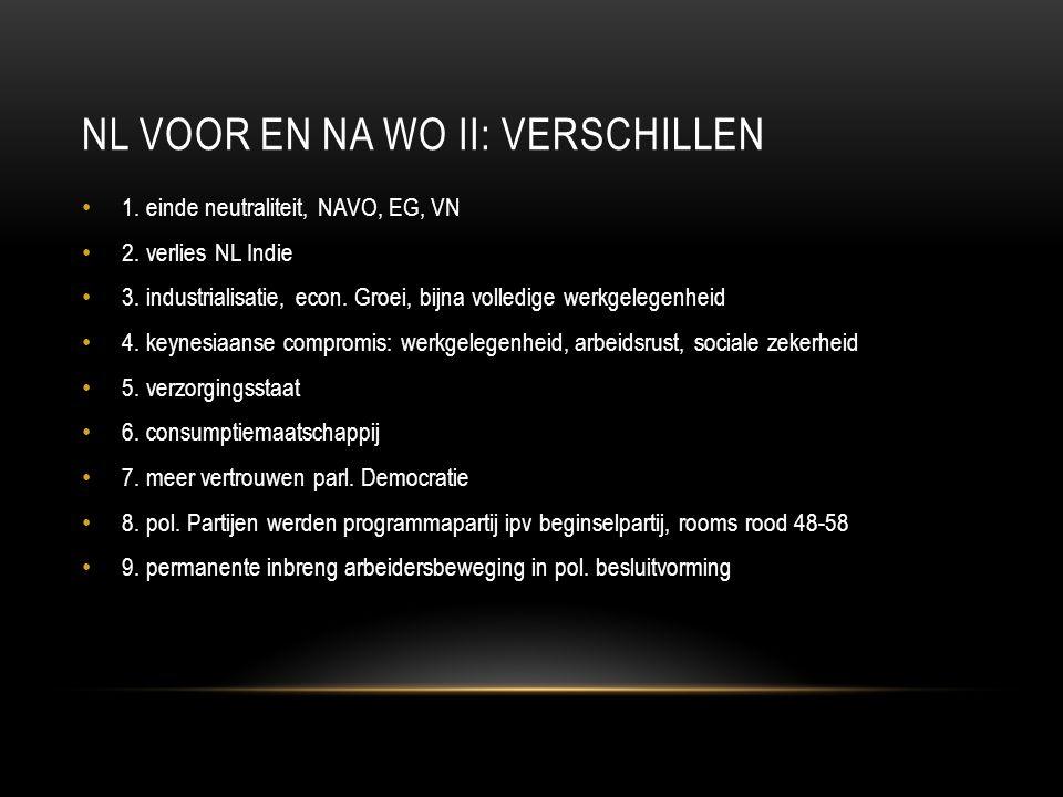 NL VOOR EN NA WO II: VERSCHILLEN 1. einde neutraliteit, NAVO, EG, VN 2. verlies NL Indie 3. industrialisatie, econ. Groei, bijna volledige werkgelegen