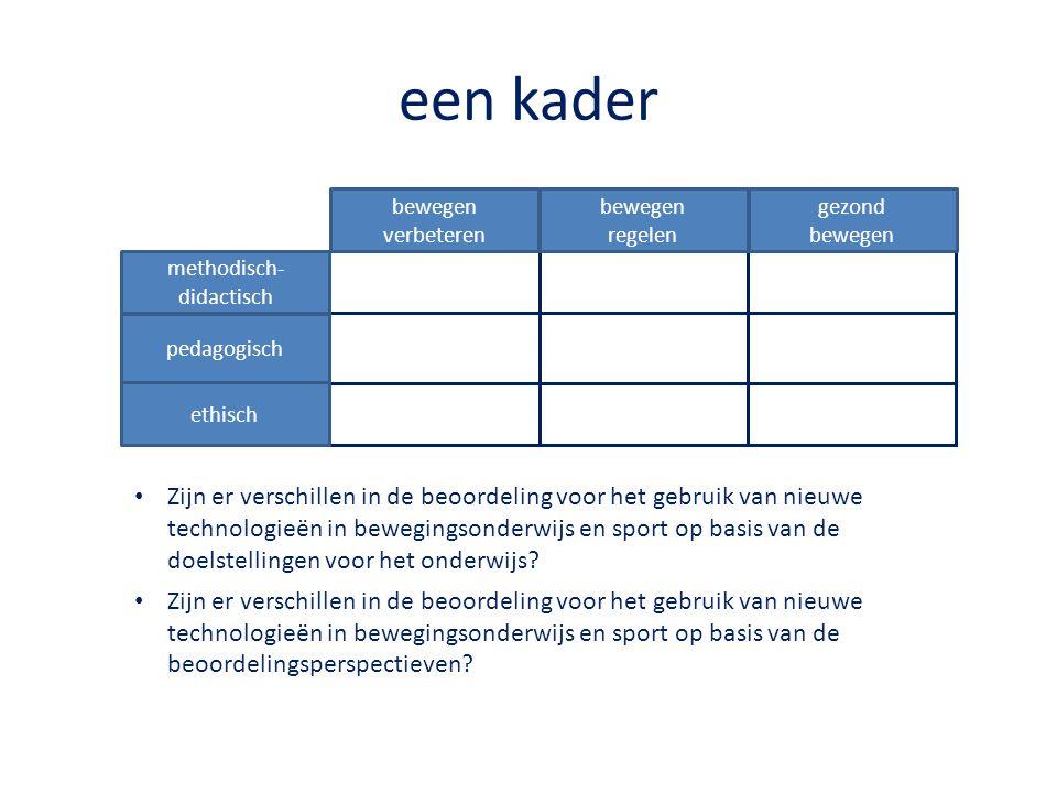 een kader bewegen verbeteren bewegen regelen gezond bewegen methodisch- didactisch pedagogisch ethisch Zijn er verschillen in de beoordeling voor het