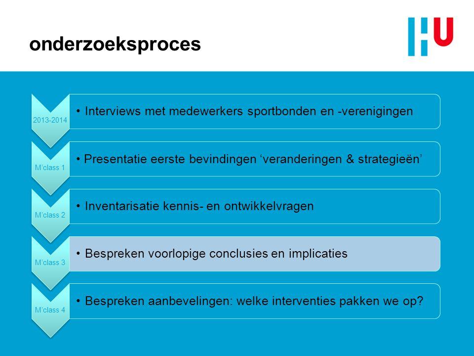 onderzoeksproces 2013-2014 Interviews met medewerkers sportbonden en -verenigingen M'class 1 Presentatie eerste bevindingen 'veranderingen & strategie