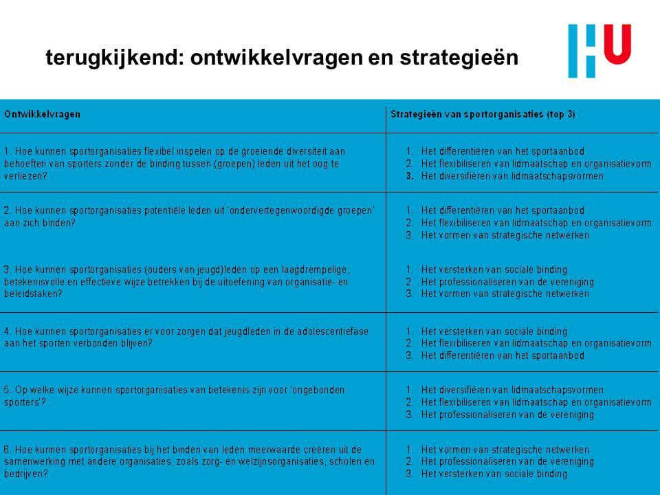 opbouw rapportage H2: Ervaren veranderingen in ledenbinding grotere verschillen lichtere binding H3: Coping-strategieën in het omgaan met veranderingen strategisch verbinden strategisch flexibiliseren H4: Veranderingen in ledenbinding afgezet tegen coping-strategieën: lichte bindingsstrategieën intensieve bindingsstrategieën lichte flexibiliseringsstrategieën intensieve flexibiliseringsstrategieën
