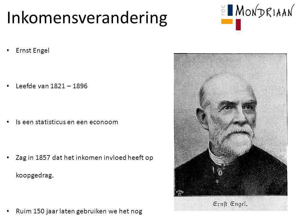 Inkomensverandering Ernst Engel Leefde van 1821 – 1896 Is een statisticus en een econoom Zag in 1857 dat het inkomen invloed heeft op koopgedrag. Ruim