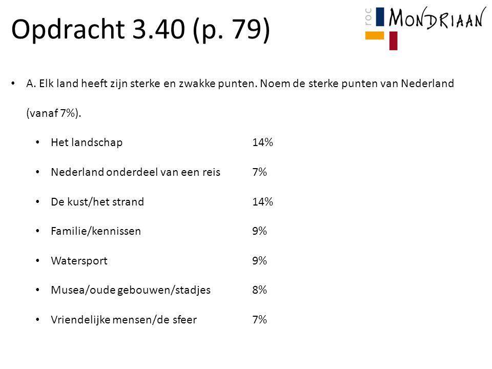 Opdracht 3.40 (p. 79) A. Elk land heeft zijn sterke en zwakke punten. Noem de sterke punten van Nederland (vanaf 7%). Het landschap14% Nederland onder
