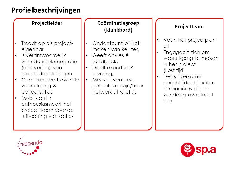 Profielbeschrijvingen Projectleider Treedt op als project- eigenaar Is verantwoordelijk voor de implementatie (oplevering) van projectdoelstellingen C