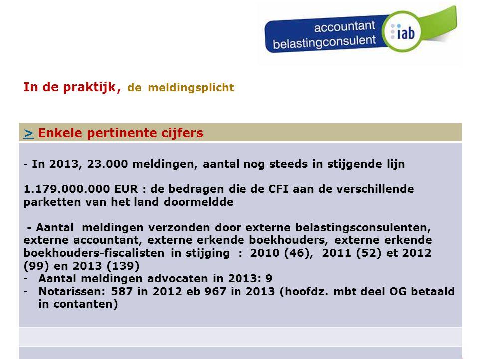 103 In de praktijk, de meldingsplicht >> Enkele pertinente cijfers - In 2013, 23.000 meldingen, aantal nog steeds in stijgende lijn 1.179.000.000 EUR : de bedragen die de CFI aan de verschillende parketten van het land doormeldde - Aantal meldingen verzonden door externe belastingsconsulenten, externe accountant, externe erkende boekhouders, externe erkende boekhouders-fiscalisten in stijging : 2010 (46), 2011 (52) et 2012 (99) en 2013 (139) -Aantal meldingen advocaten in 2013: 9 -Notarissen: 587 in 2012 eb 967 in 2013 (hoofdz.
