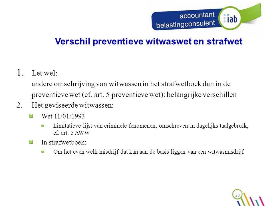 Verschil preventieve witwaswet en strafwet 1.