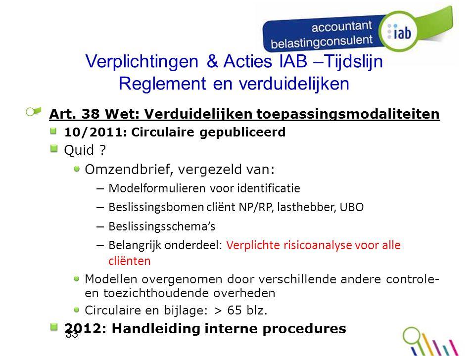 Verplichtingen & Acties IAB –Tijdslijn Reglement en verduidelijken Art.