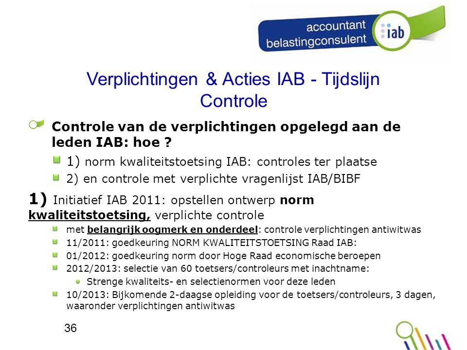 Verplichtingen & Acties IAB - Tijdslijn Controle Controle van de verplichtingen opgelegd aan de leden IAB: hoe .