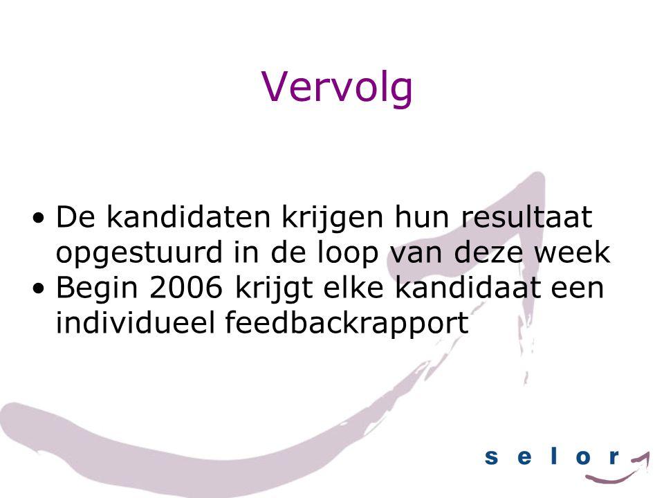 Vervolg De kandidaten krijgen hun resultaat opgestuurd in de loop van deze week Begin 2006 krijgt elke kandidaat een individueel feedbackrapport