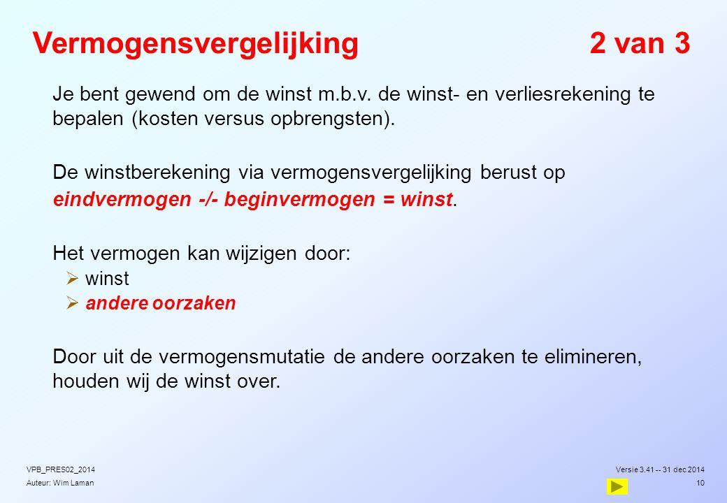 Auteur: Wim Laman Vermogensvergelijking2 van 3  Je bent gewend om de winst m.b.v. de winst- en verliesrekening te bepalen (kosten versus opbrengsten)
