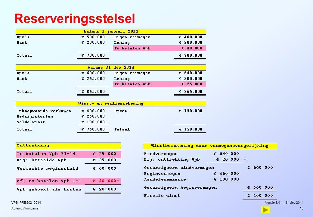 Auteur: Wim Laman Reserveringsstelsel Versie 3.41 -- 31 dec 2014VPB_PRES02_2014 15