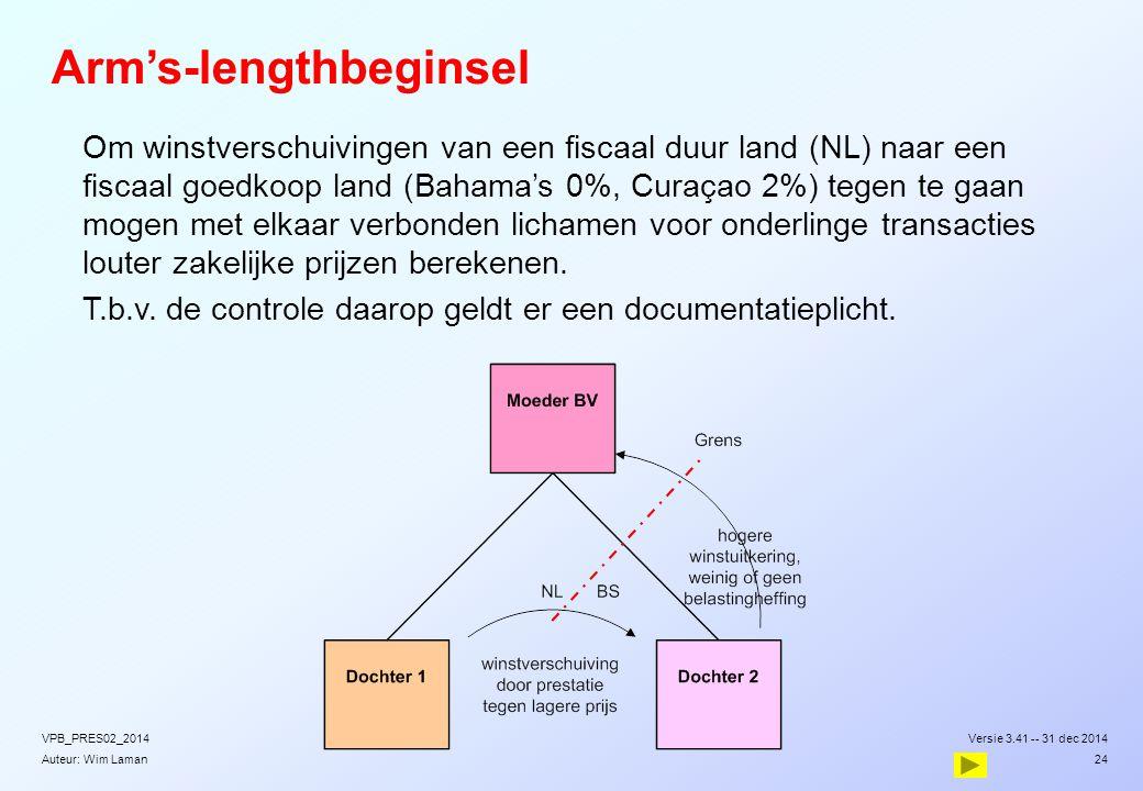 Auteur: Wim Laman Arm's-lengthbeginsel  Om winstverschuivingen van een fiscaal duur land (NL) naar een fiscaal goedkoop land (Bahama's 0%, Curaçao 2%