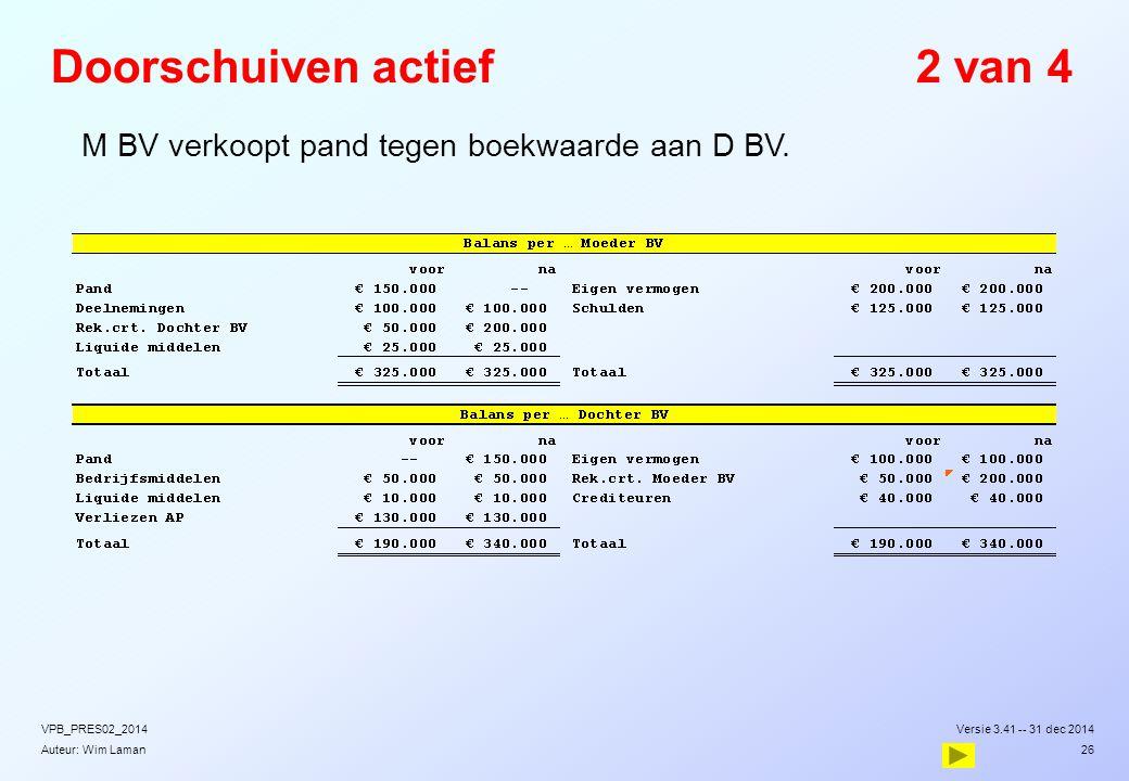 Auteur: Wim Laman  M BV verkoopt pand tegen boekwaarde aan D BV. Doorschuiven actief2 van 4 Versie 3.41 -- 31 dec 2014VPB_PRES02_2014 26