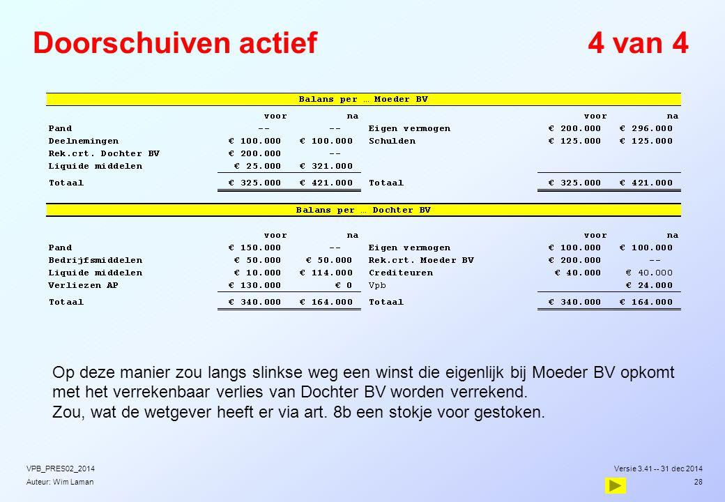 Auteur: Wim Laman Doorschuiven actief4 van 4  Op deze manier zou langs slinkse weg een winst die eigenlijk bij Moeder BV opkomt met het verrekenbaar