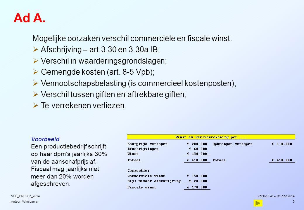Auteur: Wim Laman Ad A. Mogelijke oorzaken verschil commerciële en fiscale winst:  Afschrijving – art.3.30 en 3.30a IB;  Verschil in waarderingsgron