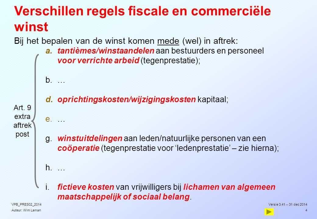 Auteur: Wim Laman Verschillen regels fiscale en commerciële winst Bij het bepalen van de winst komen mede (wel) in aftrek: a.tantièmes/winstaandelen a