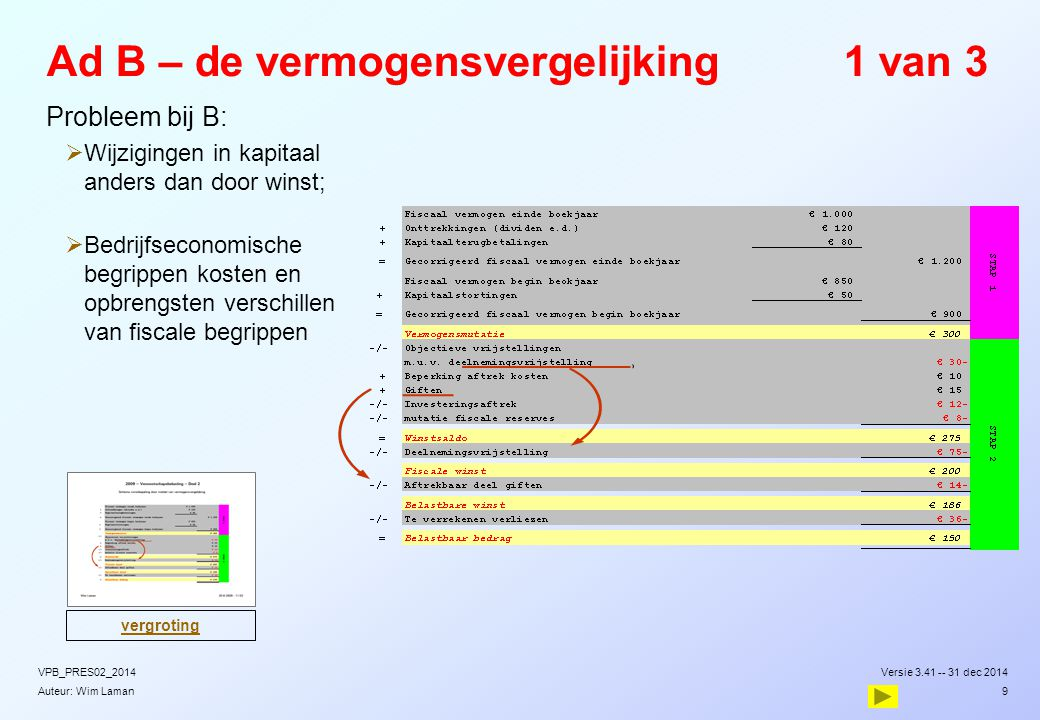 Auteur: Wim Laman Vermogensvergelijking2 van 3  Je bent gewend om de winst m.b.v.