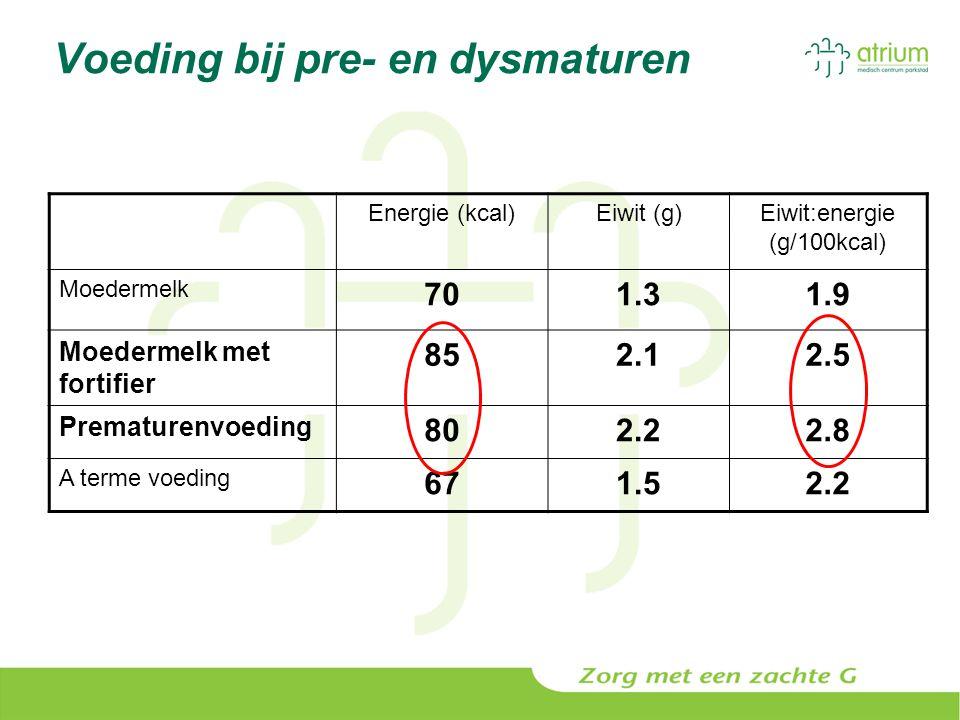 Voeding bij pre- en dysmaturen Energie (kcal)Eiwit (g)Eiwit:energie (g/100kcal) Moedermelk 701.31.9 Moedermelk met fortifier 852.12.5 Prematurenvoedin