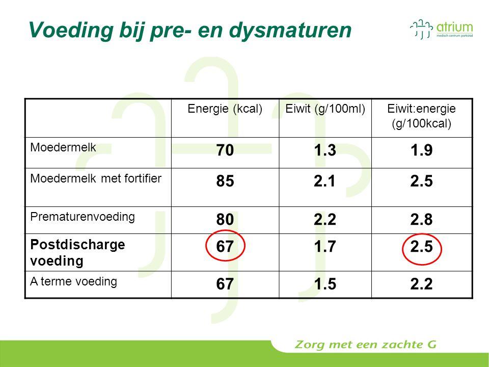 Voeding bij pre- en dysmaturen Energie (kcal)Eiwit (g/100ml)Eiwit:energie (g/100kcal) Moedermelk 701.31.9 Moedermelk met fortifier 852.12.5 Prematuren