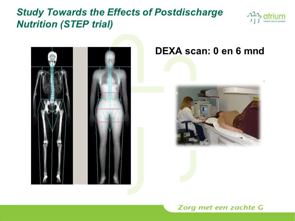Study Towards the Effects of Postdischarge Nutrition (STEP trial) DEXA scan: 0 en 6 mnd