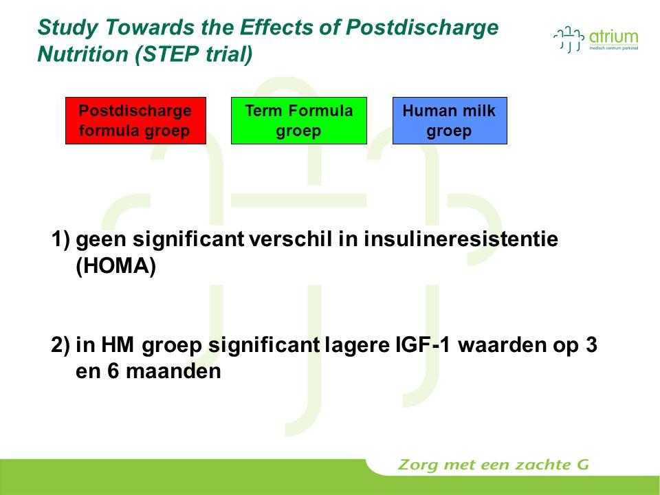 Study Towards the Effects of Postdischarge Nutrition (STEP trial) Postdischarge formula groep Term Formula groep Human milk groep 1)geen significant v