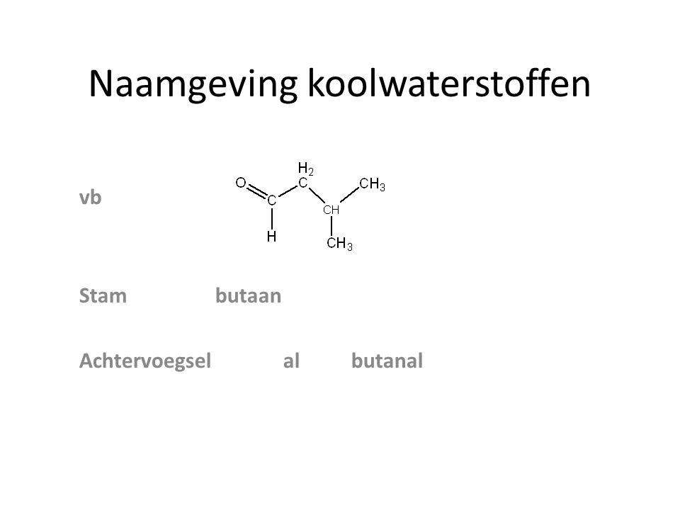 Naamgeving koolwaterstoffen vb Stambutaan Achtervoegselal butanal