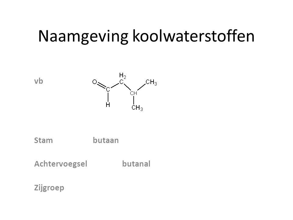 Naamgeving koolwaterstoffen vb Stambutaan Achtervoegselbutanal Zijgroep