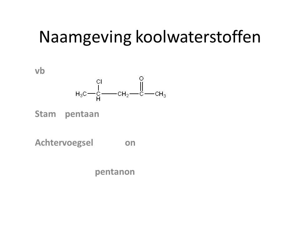 Naamgeving koolwaterstoffen vb Stampentaan Achtervoegselon pentanon