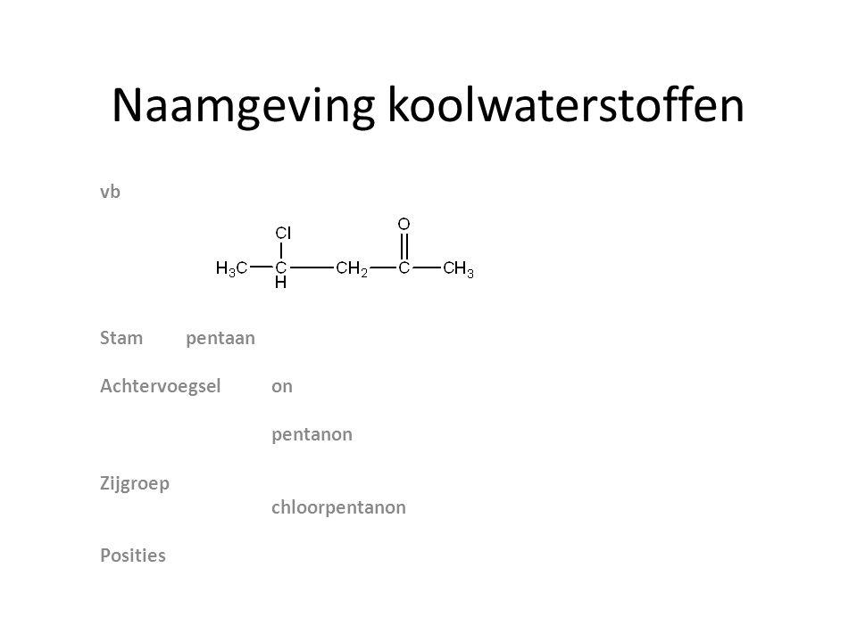Naamgeving koolwaterstoffen vb Stampentaan Achtervoegselon pentanon Zijgroep chloorpentanon Posities